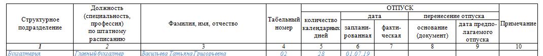 Заполнение формы Т-7