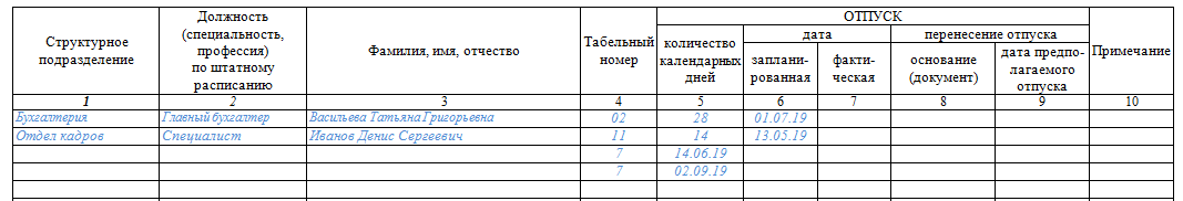 Варианты заполнения столбца 6